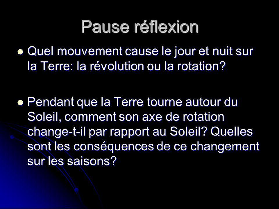 Quel mouvement cause le jour et nuit sur la Terre: la révolution ou la rotation? Quel mouvement cause le jour et nuit sur la Terre: la révolution ou l