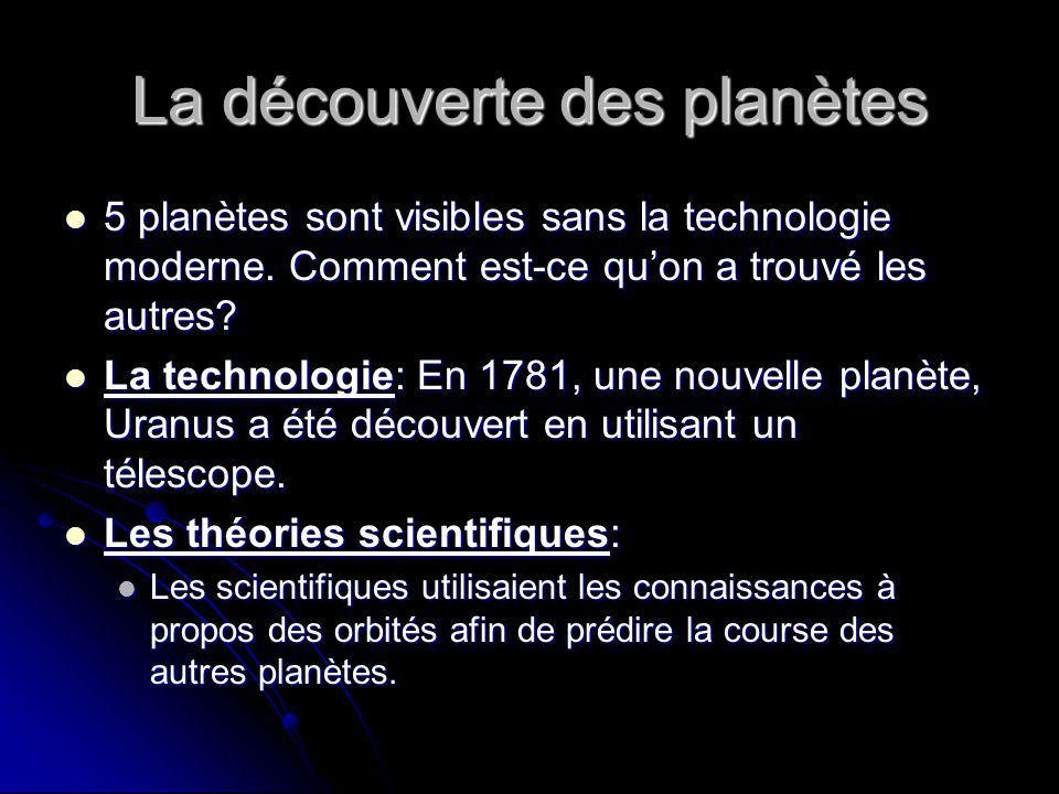La découverte des planètes 5 planètes sont visibles sans la technologie moderne. Comment est-ce quon a trouvé les autres? 5 planètes sont visibles san