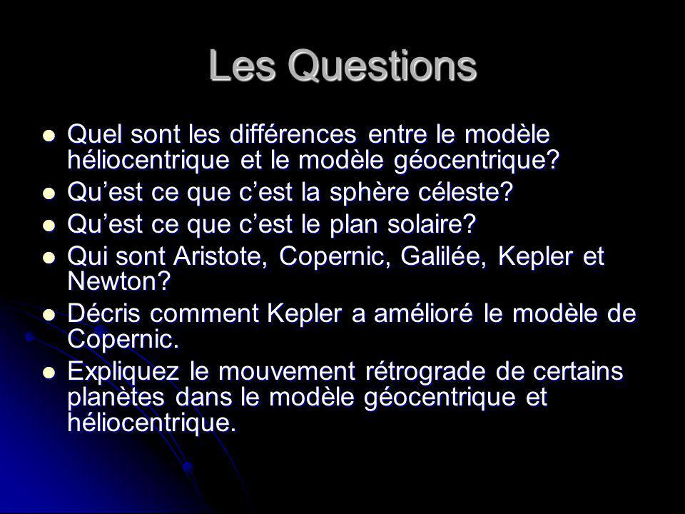 Les Questions Quel sont les différences entre le modèle héliocentrique et le modèle géocentrique? Quel sont les différences entre le modèle héliocentr