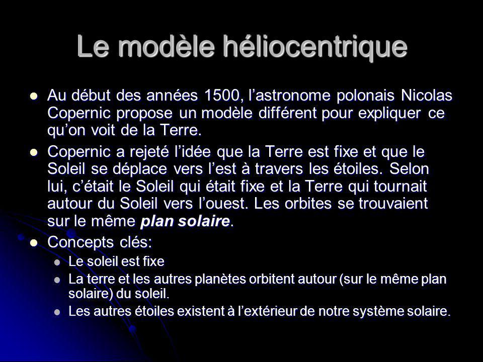 Le modèle héliocentrique Au début des années 1500, lastronome polonais Nicolas Copernic propose un modèle différent pour expliquer ce quon voit de la