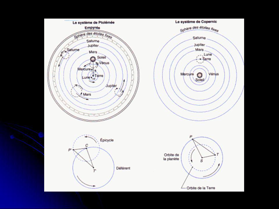La révolution héliocentrique se poursuit… Galilée, astronome italien, a trouvé des preuves convaincantes qui confirmaient le modèle héliocentrique.