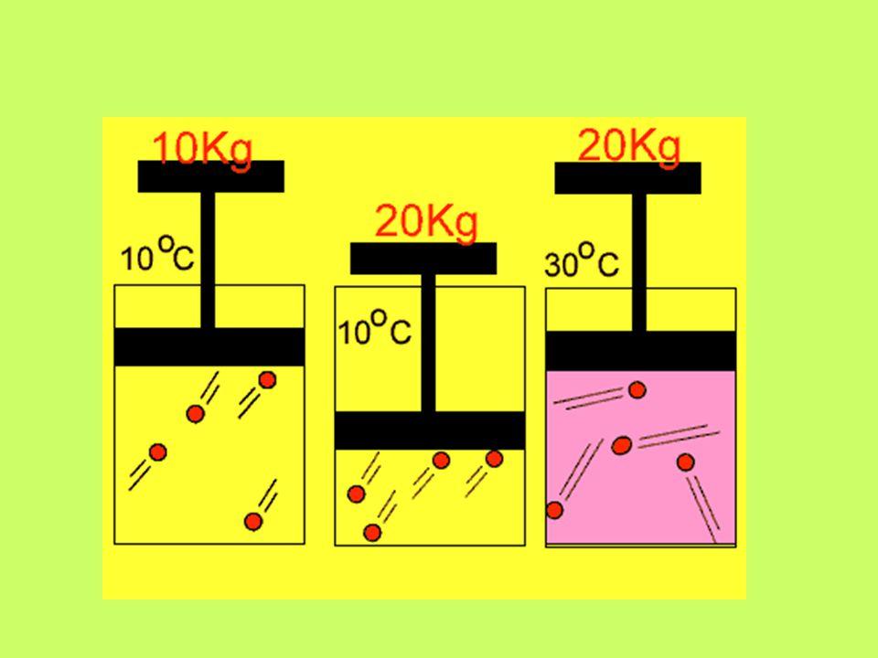 Systèmes Pneumatiques Létude de la pression des gaz sappelle la pneumatique.