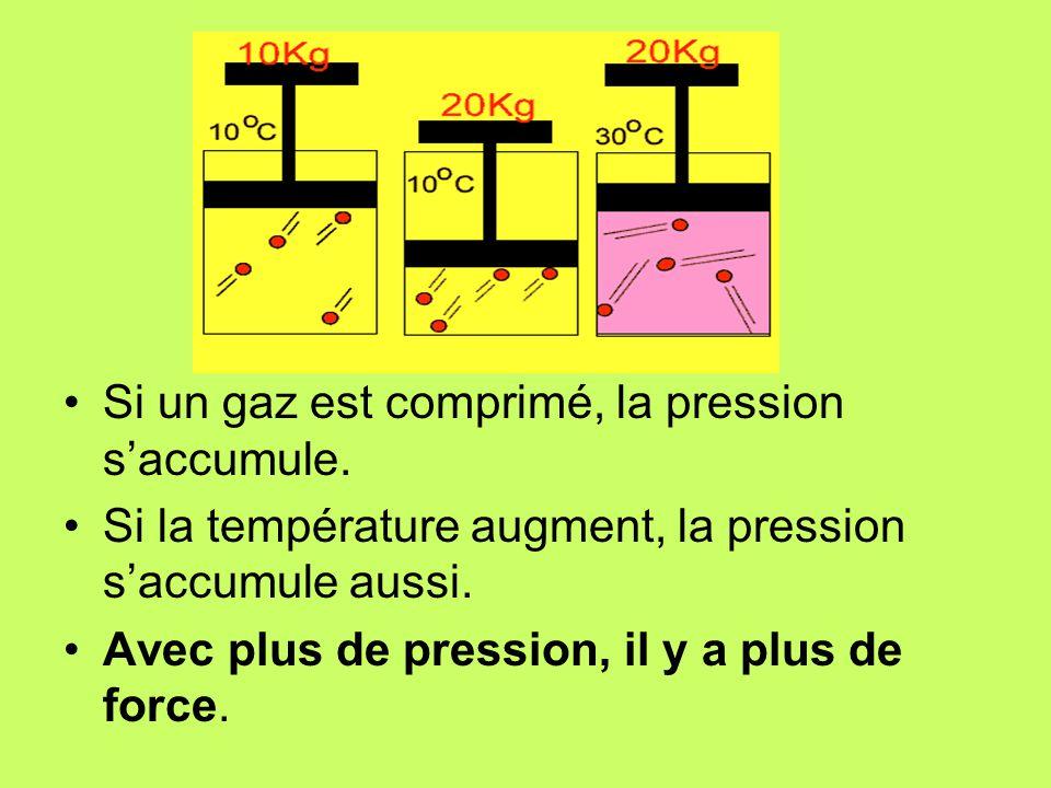 Le fonctionnement de la plupart des système pneumatiques est base sur la compressibilité des gaz.