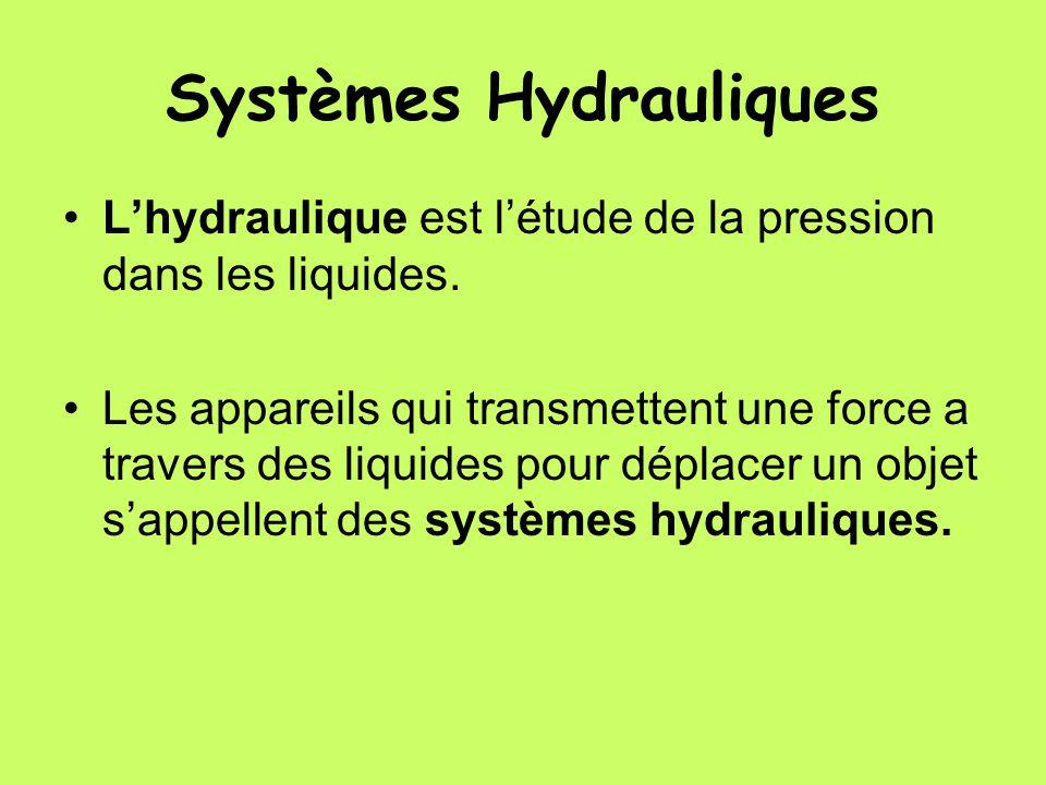 Systèmes Hydrauliques Lhydraulique est létude de la pression dans les liquides.