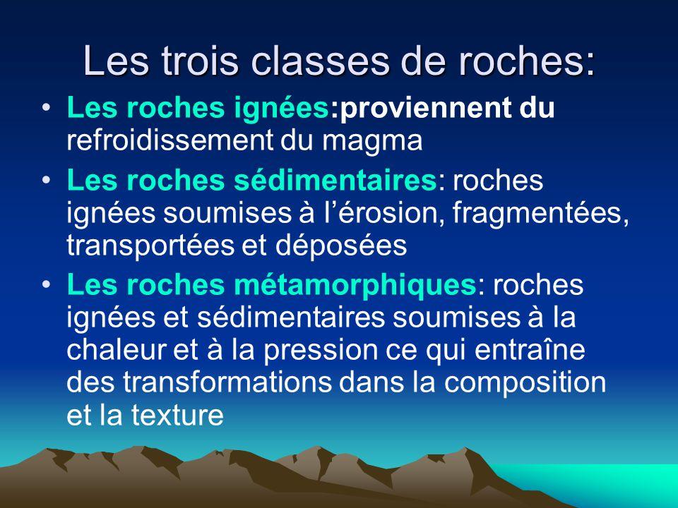 Les trois classes de roches: Les roches ignées:proviennent du refroidissement du magma Les roches sédimentaires: roches ignées soumises à lérosion, fragmentées, transportées et déposées Les roches métamorphiques: roches ignées et sédimentaires soumises à la chaleur et à la pression ce qui entraîne des transformations dans la composition et la texture