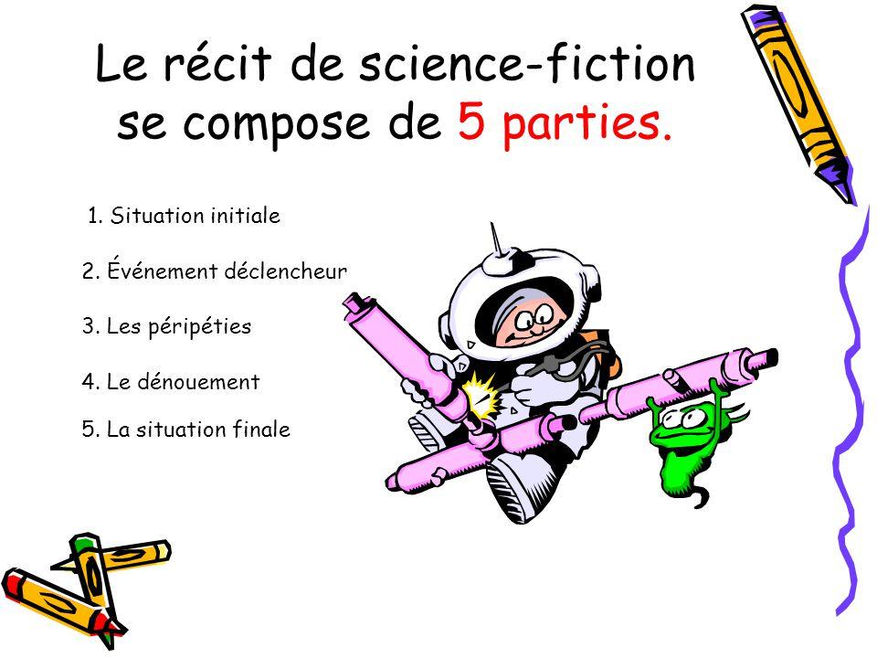Le récit de science-fiction se compose de 5 parties. 1. Situation initiale 2. Événement déclencheur 3. Les péripéties 4. Le dénouement 5. La situation