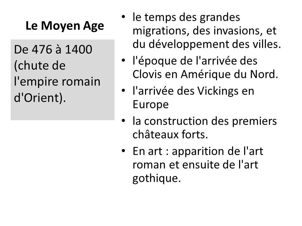 Le Moyen Age le temps des grandes migrations, des invasions, et du développement des villes.