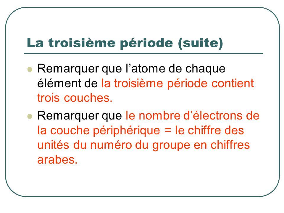 La troisième période (suite) Remarquer que latome de chaque élément de la troisième période contient trois couches. Remarquer que le nombre délectrons