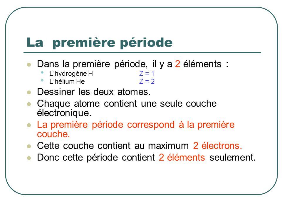 La première période Dans la première période, il y a 2 éléments : Lhydrogène H Z = 1 Lhélium He Z = 2 Dessiner les deux atomes. Chaque atome contient