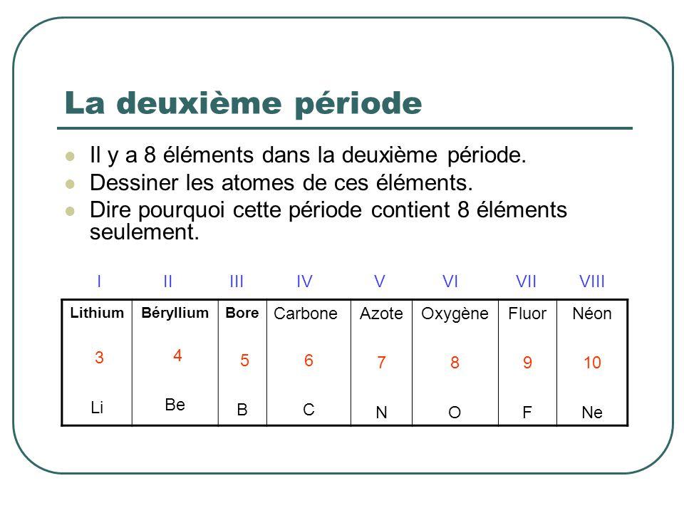 La deuxième période Il y a 8 éléments dans la deuxième période. Dessiner les atomes de ces éléments. Dire pourquoi cette période contient 8 éléments s