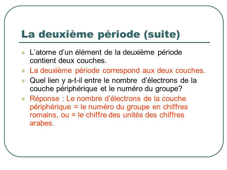 La deuxième période (suite) Latome dun élément de la deuxième période contient deux couches. La deuxième période correspond aux deux couches. Quel lie