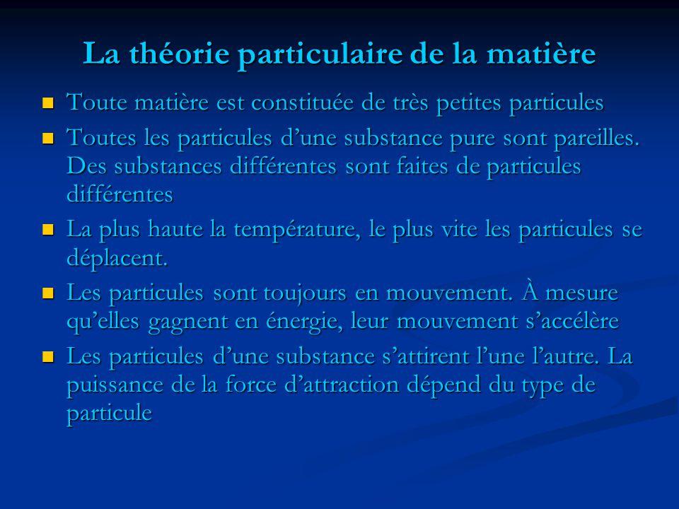 La théorie particulaire de la matière Toute matière est constituée de très petites particules Toute matière est constituée de très petites particules