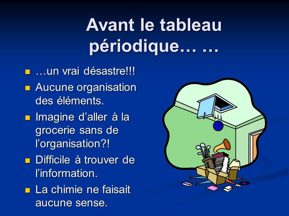 Avant le tableau périodique… … …un vrai désastre!!! …un vrai désastre!!! Aucune organisation des éléments. Aucune organisation des éléments. Imagine d