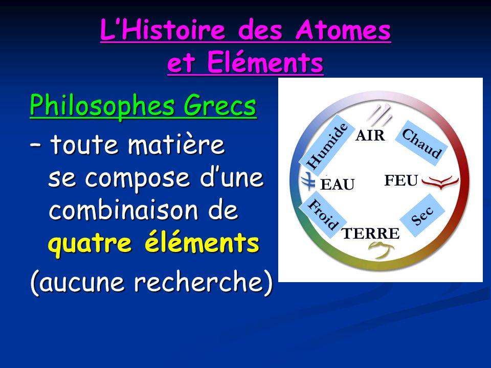 LHistoire des Atomes et Eléments Philosophes Grecs – toute matière se compose dune combinaison de quatre éléments (aucune recherche) AIR EAU FEU TERRE