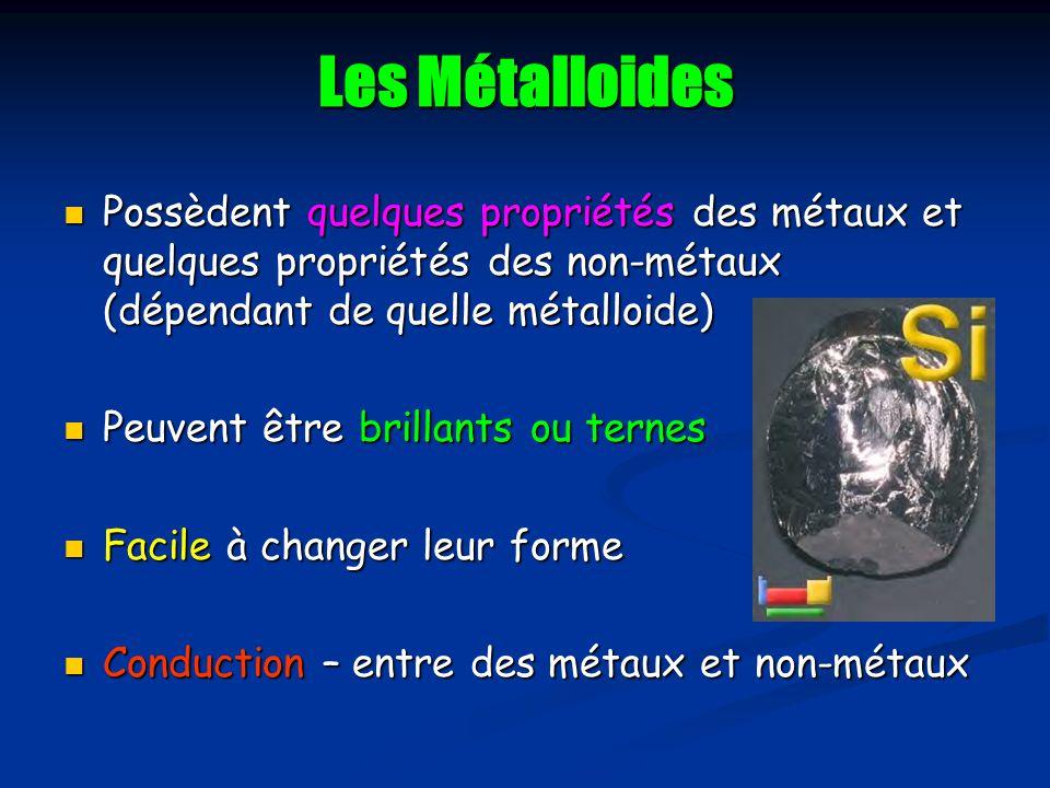Les Métalloides Possèdent quelques propriétés des métaux et quelques propriétés des non-métaux (dépendant de quelle métalloide) Possèdent quelques pro