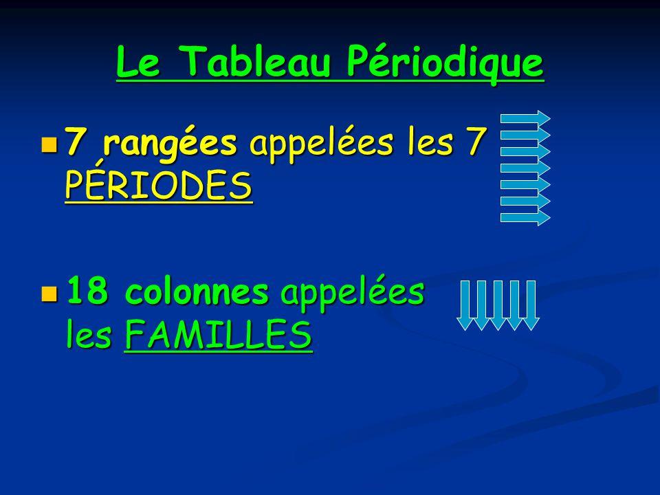 Le Tableau Périodique 7 rangées appelées les 7 PÉRIODES 7 rangées appelées les 7 PÉRIODES 18 colonnes appelées les FAMILLES 18 colonnes appelées les F