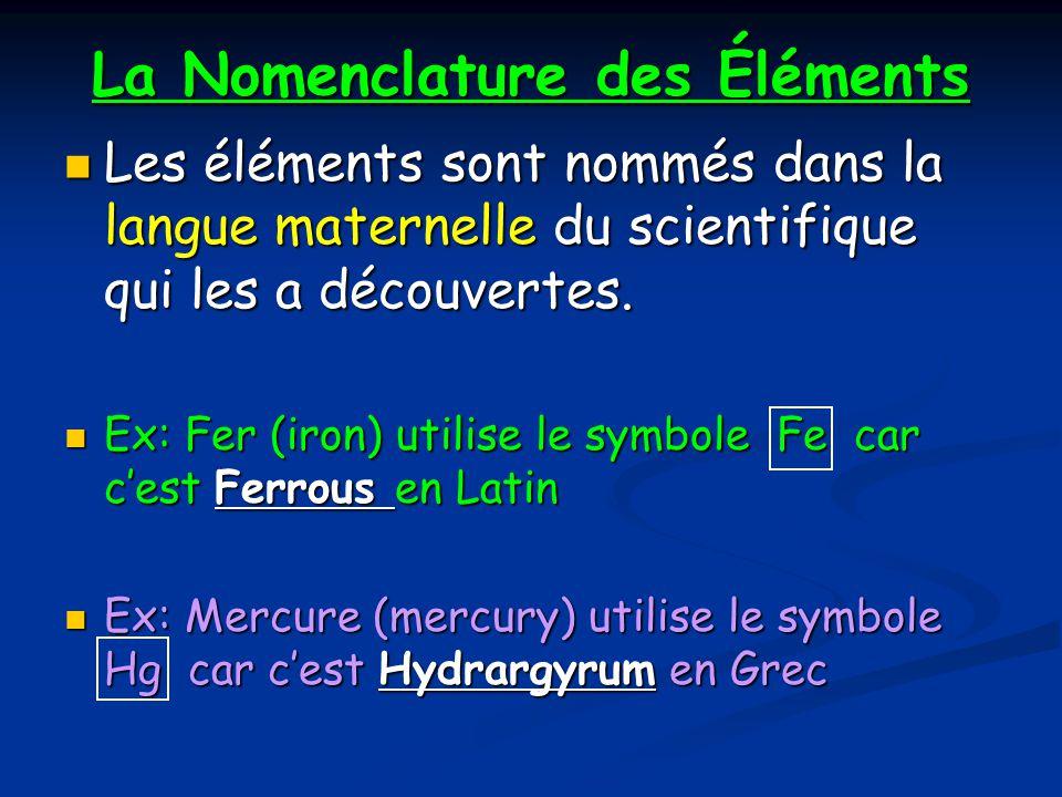 La Nomenclature des Éléments Les éléments sont nommés dans la langue maternelle du scientifique qui les a découvertes. Les éléments sont nommés dans l