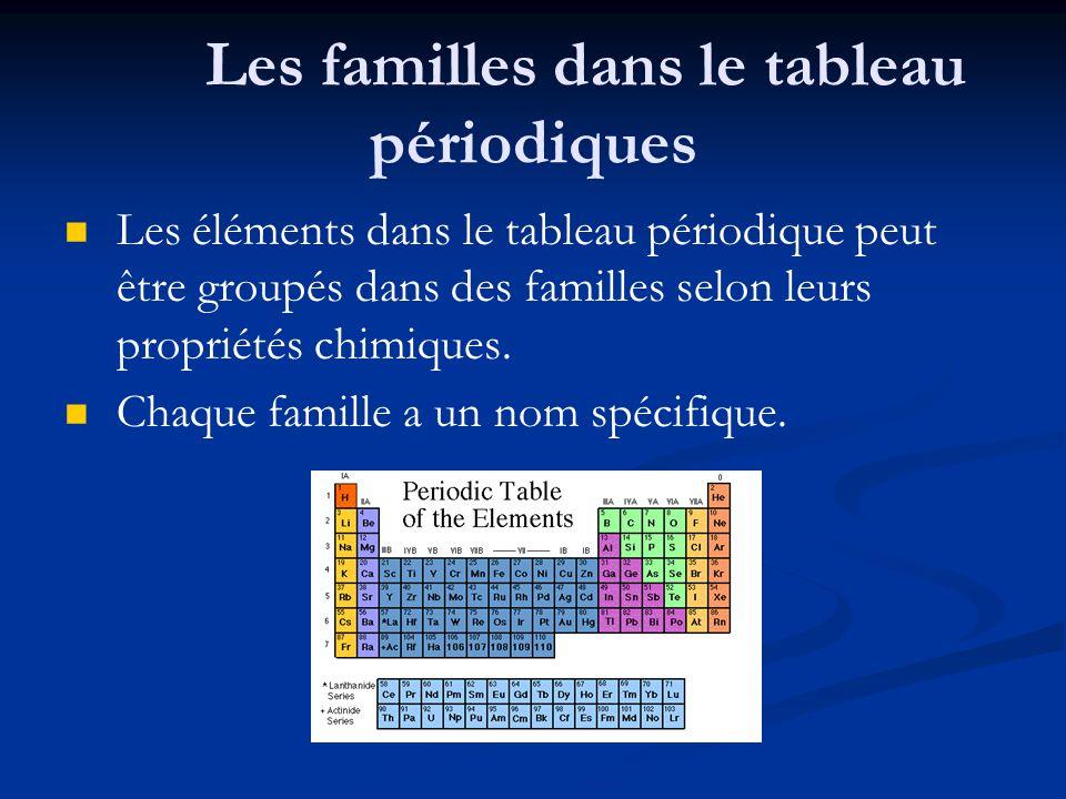 Les familles dans le tableau périodiques Les éléments dans le tableau périodique peut être groupés dans des familles selon leurs propriétés chimiques.