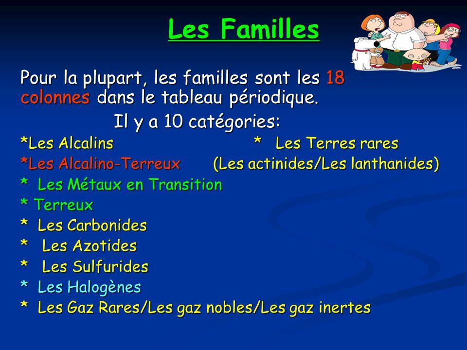 Les Familles Les Familles Pour la plupart, les familles sont les 18 colonnes dans le tableau périodique. Il y a 10 catégories: *Les Alcalins* Les Terr