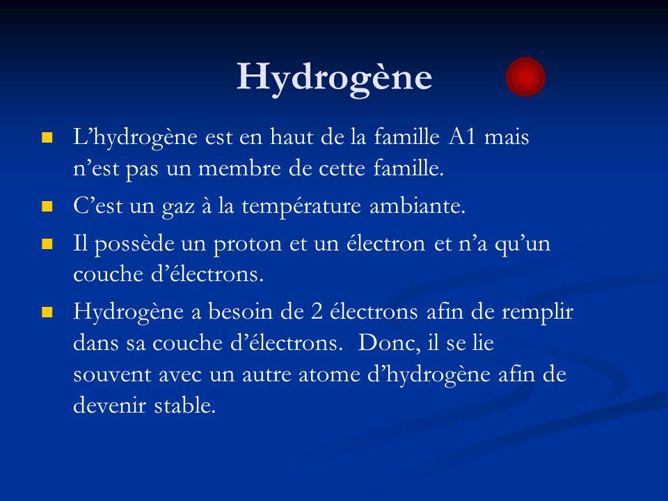 Hydrogène Lhydrogène est en haut de la famille A1 mais nest pas un membre de cette famille. Cest un gaz à la température ambiante. Il possède un proto