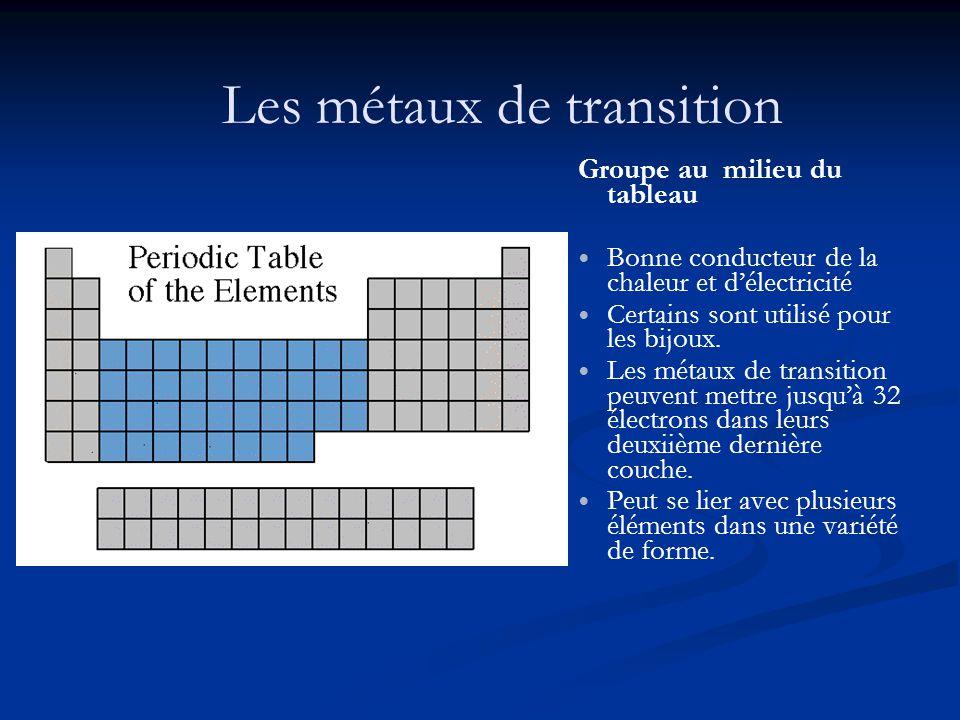 Les métaux de transition Groupe au milieu du tableau Bonne conducteur de la chaleur et délectricité Certains sont utilisé pour les bijoux. Les métaux