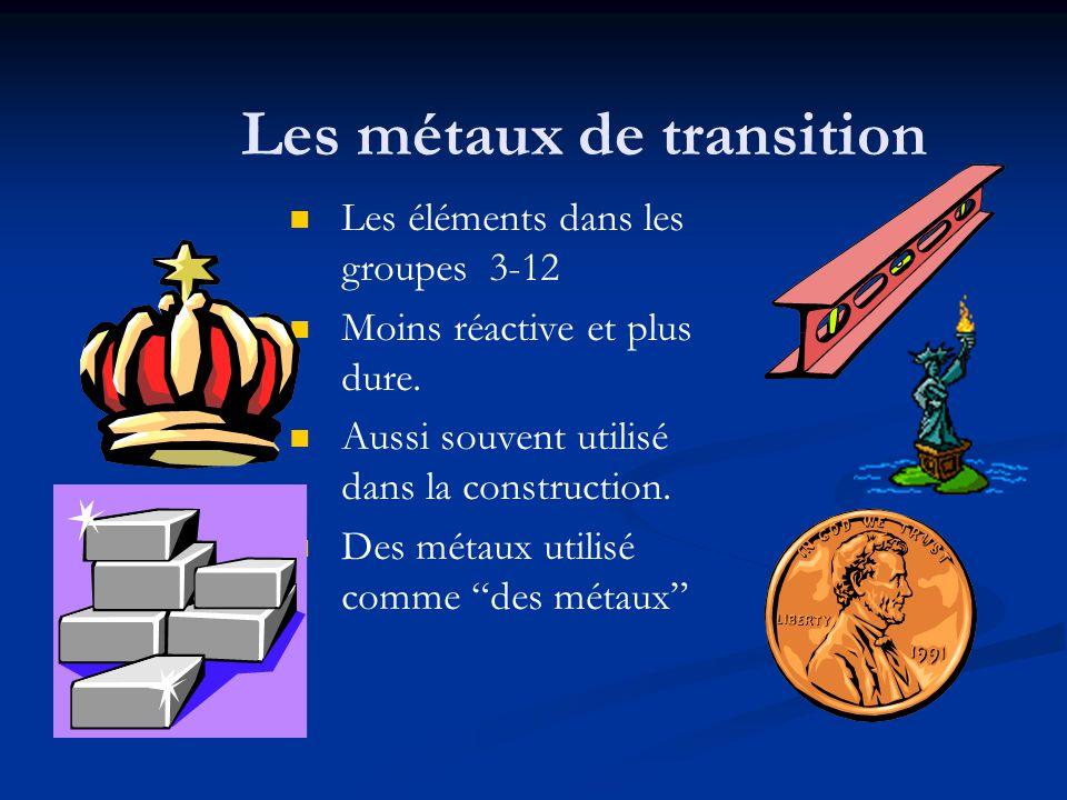 Les métaux de transition Les éléments dans les groupes 3-12 Moins réactive et plus dure. Aussi souvent utilisé dans la construction. Des métaux utilis