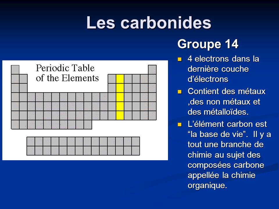 Les carbonides Les carbonides Groupe 14 4 electrons dans la dernière couche délectrons 4 electrons dans la dernière couche délectrons Contient des mét