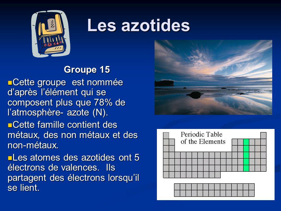 Les azotides Groupe 15 Cette groupe est nommée daprès lélément qui se composent plus que 78% de latmosphère- azote (N). Cette groupe est nommée daprès