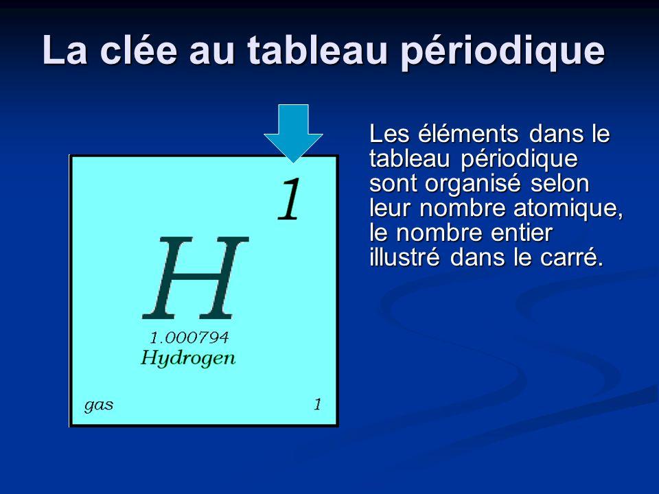 La clée au tableau périodique Les éléments dans le tableau périodique sont organisé selon leur nombre atomique, le nombre entier illustré dans le carr