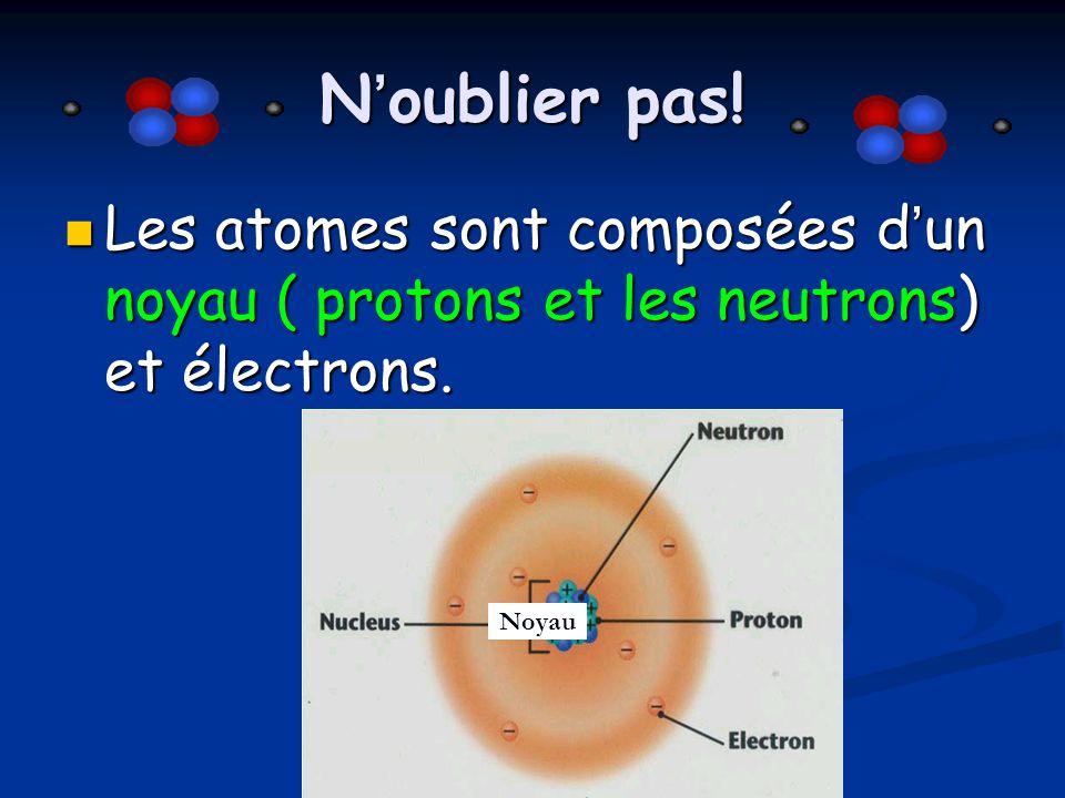 Noublier pas! Les atomes sont composées dun noyau ( protons et les neutrons) et électrons. Les atomes sont composées dun noyau ( protons et les neutro