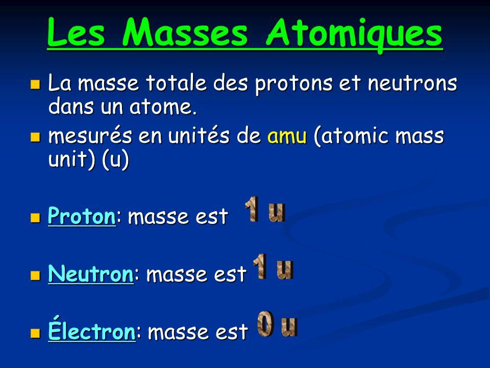 Les Masses Atomiques La masse totale des protons et neutrons dans un atome. La masse totale des protons et neutrons dans un atome. mesurés en unités d