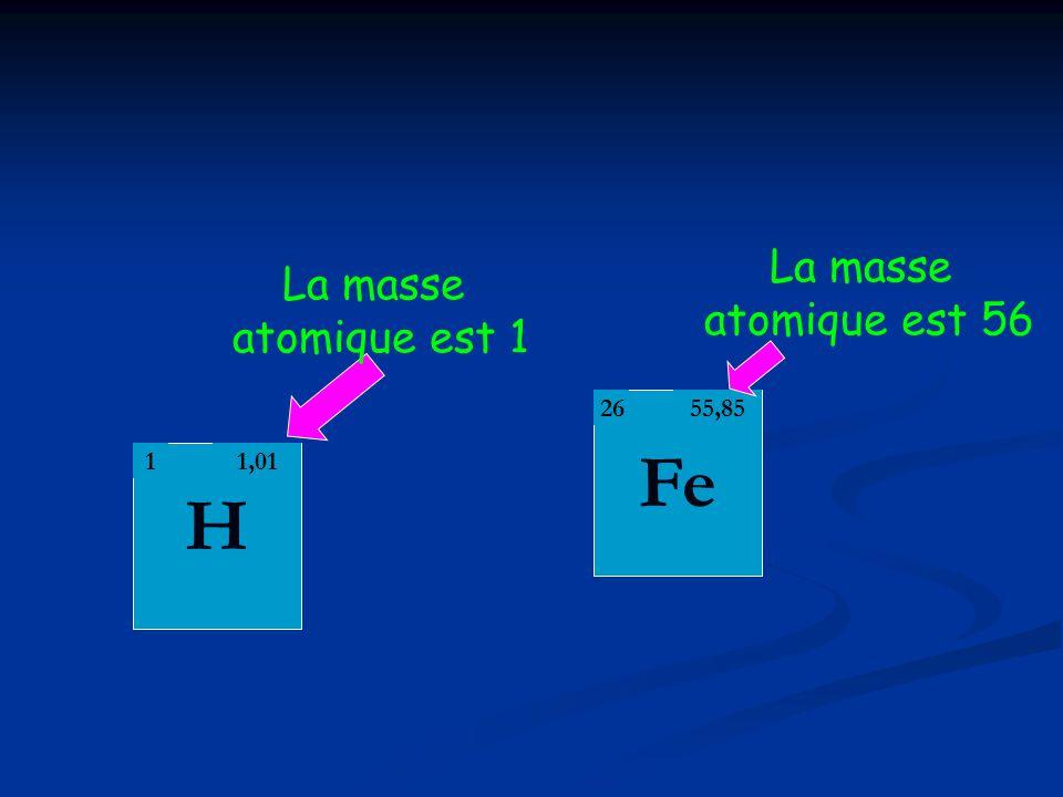 H Fe 1,01 55,85 1 26 La masse atomique est 1 La masse atomique est 56