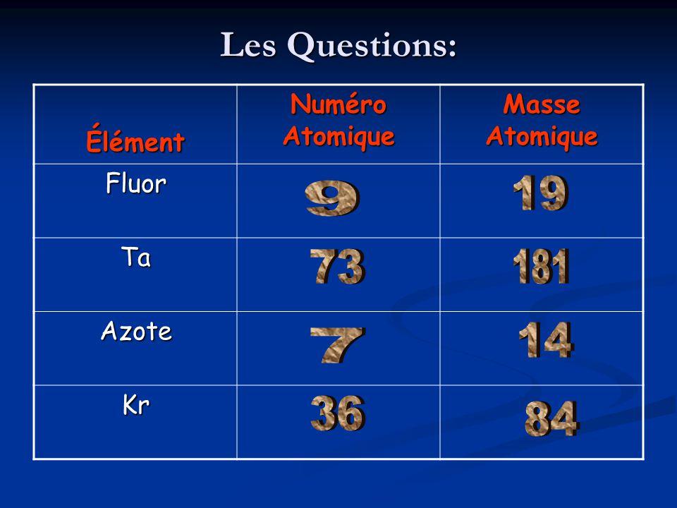Les Questions: Élément Numéro Atomique Masse Atomique Fluor Ta Azote Kr