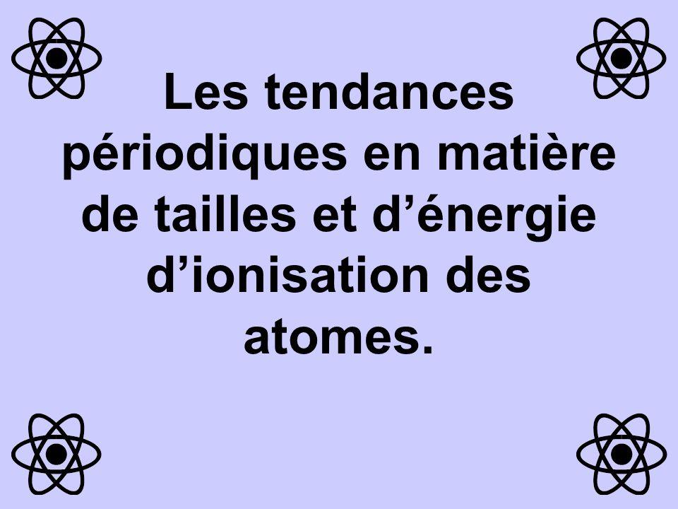 Concepts importants Rayon atomique Énergie dionisation Ion Anion Cation Électronégativité