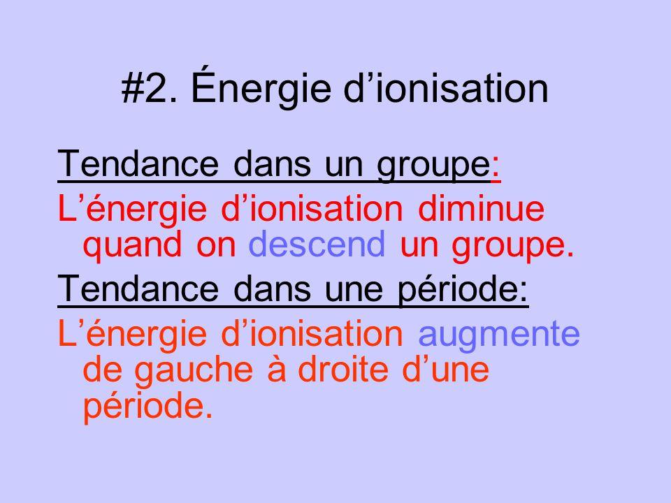 #2. Énergie dionisation Tendance dans un groupe: Lénergie dionisation diminue quand on descend un groupe. Tendance dans une période: Lénergie dionisat