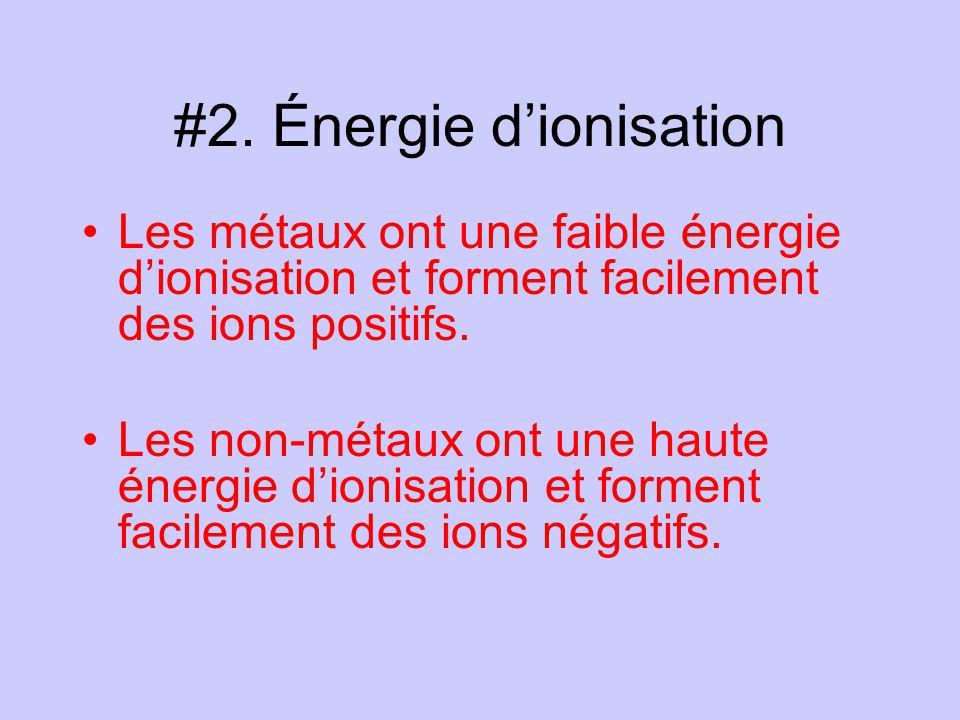 #3.Cations Les cations sont des ions positifs.
