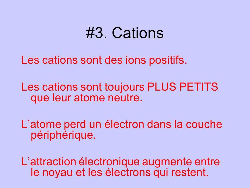 #4.Anions Les anions sont des ions négatifs.
