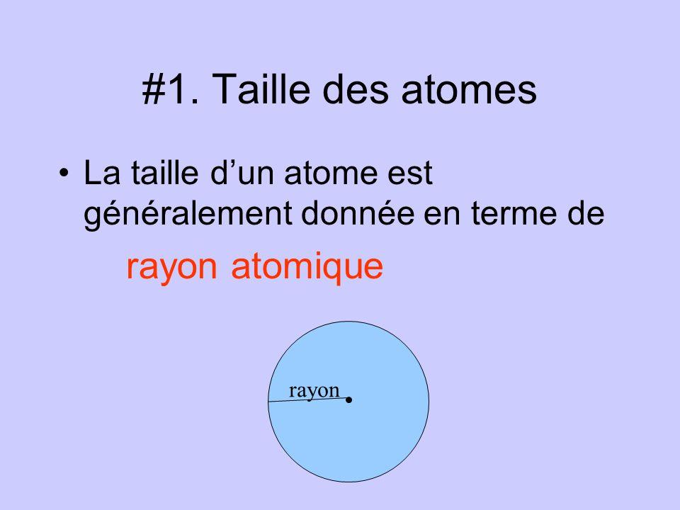 #1. Taille des atomes La taille dun atome est généralement donnée en terme de rayon atomique rayon