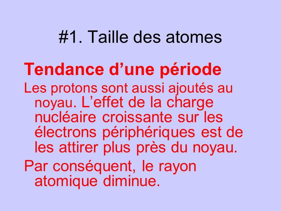 #2.Énergie dionisation La quantité dénergie nécessaire pour enlevé un électron dun atome.