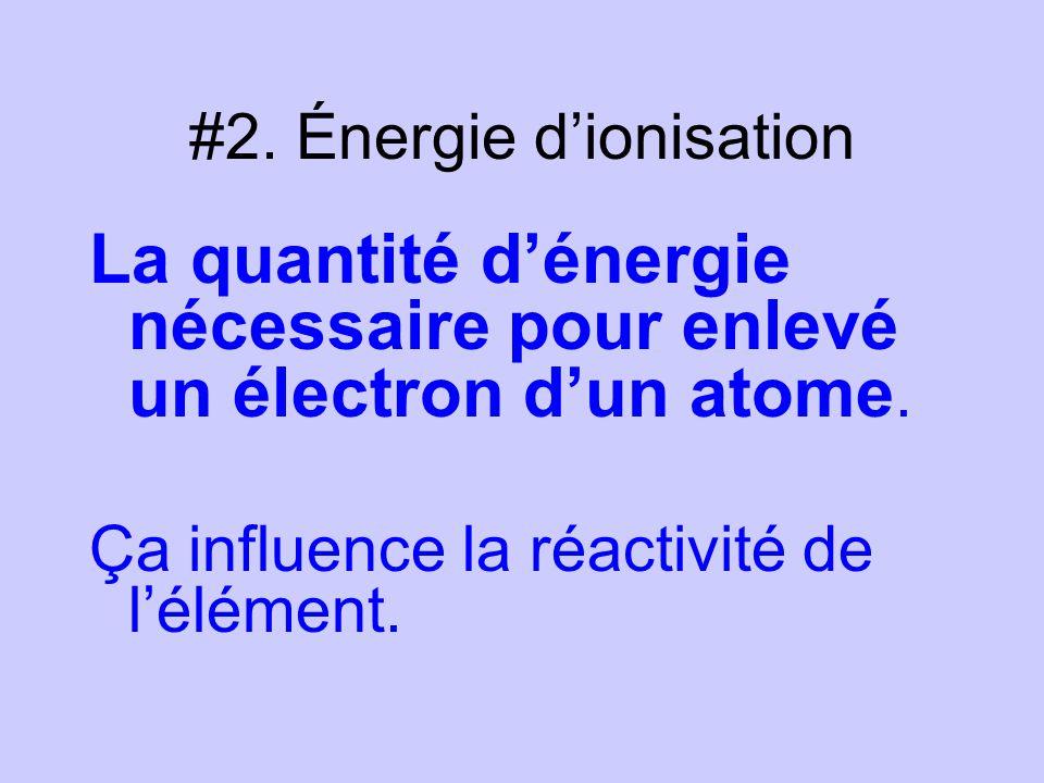 #2. Énergie dionisation La quantité dénergie nécessaire pour enlevé un électron dun atome. Ça influence la réactivité de lélément.
