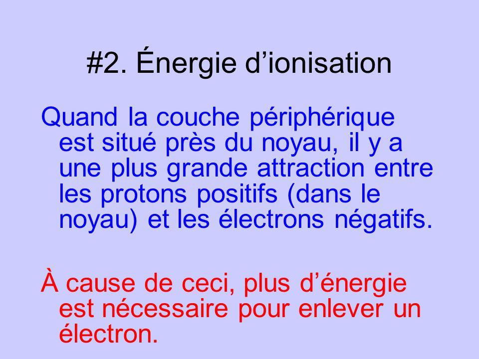 #2. Énergie dionisation Quand la couche périphérique est situé près du noyau, il y a une plus grande attraction entre les protons positifs (dans le no