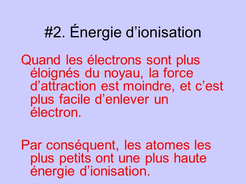#2. Énergie dionisation Quand les électrons sont plus éloignés du noyau, la force dattraction est moindre, et cest plus facile denlever un électron. P