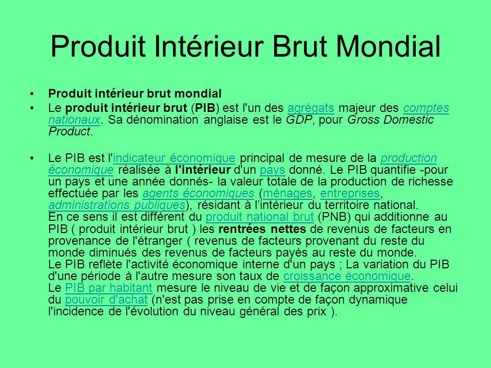 Produit Intérieur Brut Mondial Produit intérieur brut mondial Le produit intérieur brut (PIB) est l'un des agrégats majeur des comptes nationaux. Sa d