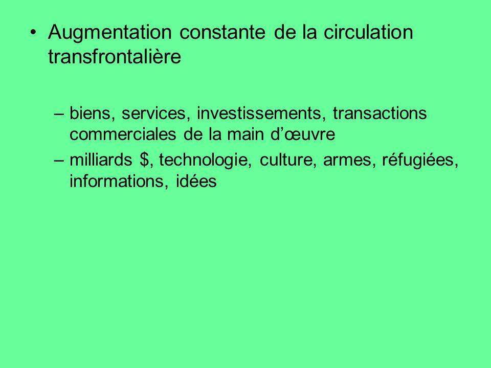 Augmentation constante de la circulation transfrontalière –biens, services, investissements, transactions commerciales de la main dœuvre –milliards $,