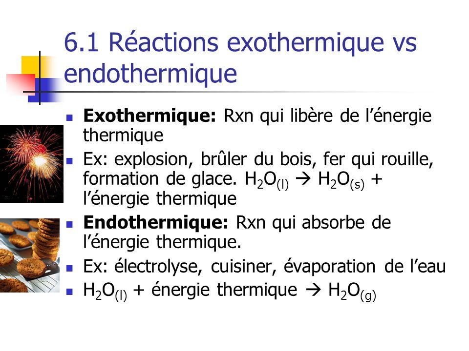 6.1 Réactions exothermique vs endothermique Exothermique: Rxn qui libère de lénergie thermique Ex: explosion, brûler du bois, fer qui rouille, formati