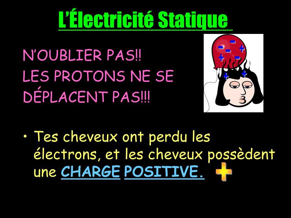 LÉlectricité Statique Avant quon frotte un ballon dans les cheveux, les deux objets (ton corps et le ballon) sont neutres (la quantité de protons est égale à la quantité délectrons).