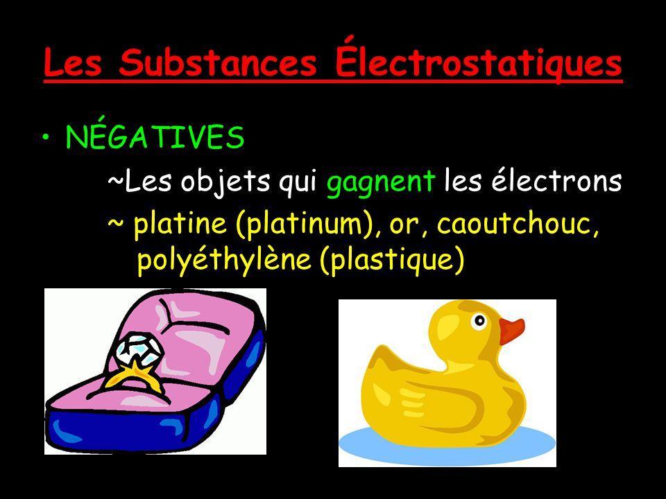 Les Substances Électrostatiques Les substances qui deviennent chargées facilement POSITIVES ~ Les objets qui perdent leurs électrons ~ verre, laine (wool), poils de chat, cheveux, soie