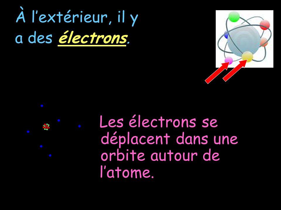 Quest-ce que cest.LÉlectricité est crée dans les atomes Chaque substance est composée des atomes.