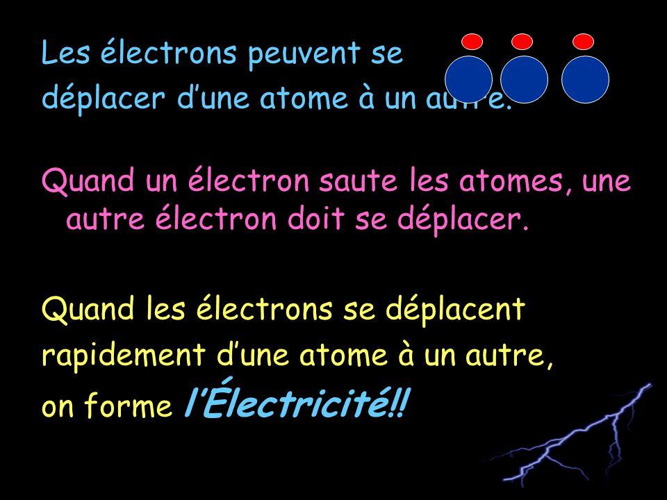 À lextérieur, il y a des électrons. Les électrons se déplacent dans une orbite autour de latome.