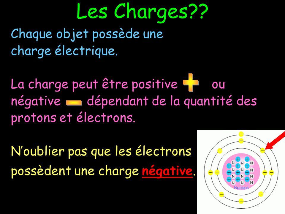 Les électrons peuvent se déplacer dune atome à un autre.